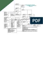 .Financiero (diagrama resumido).doc