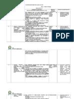 Planificación Didactica Semanal Curso de Capacitación