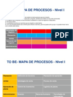 As is Mapa de Procesos Nivel i II III