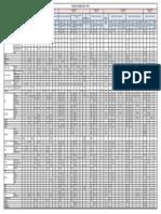 Program Availability Grid
