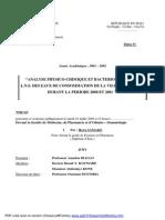 Etude de La Qualité Physico- Chimique Et Bactériologique de Quelques Eaux de Sources