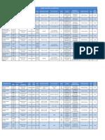 Loco Comparison Chart Diesel Locos