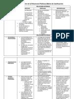 Matriz de Clasificacion2