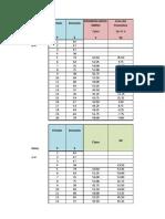 Ejercicio1 Planeación de Producción