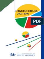 FFT2005-2006
