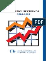 FFT2004-2005
