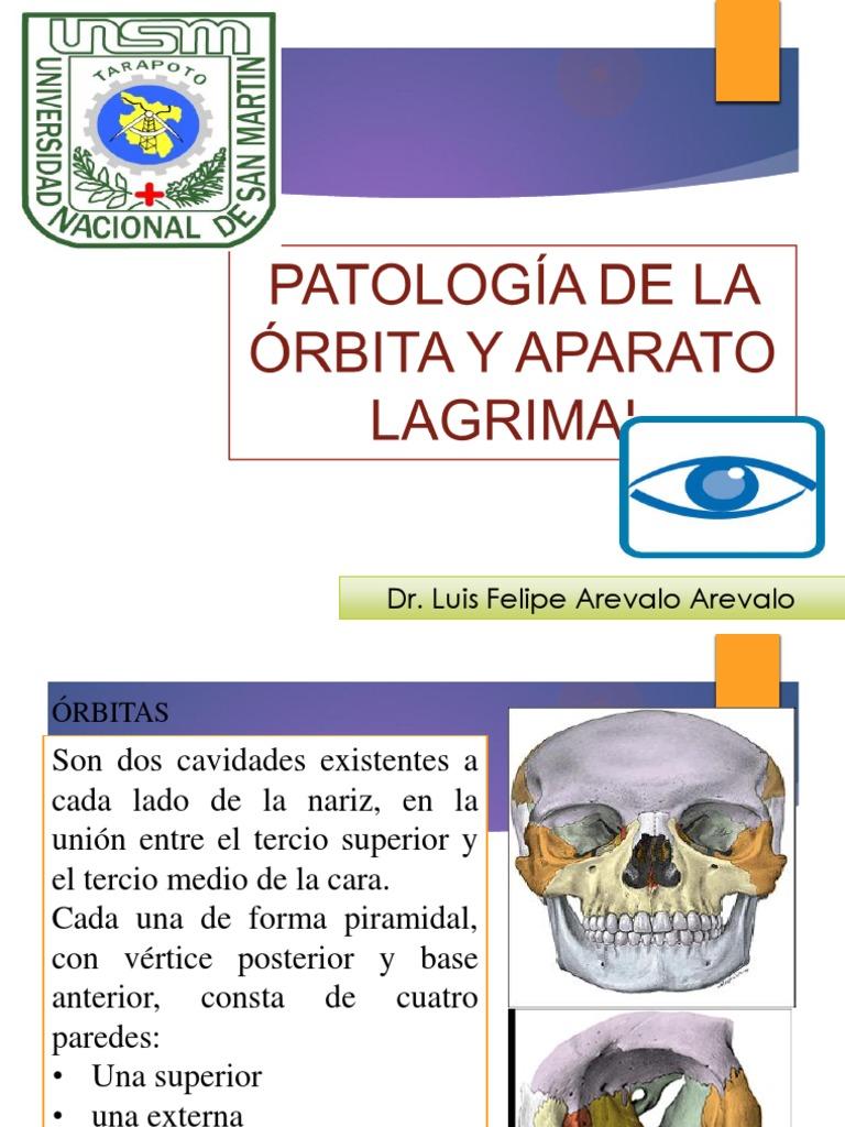 Patologias de La Orbita y Lagrimales