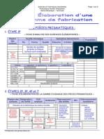 TD Elaboration Des Gammes