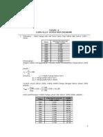 Tugas-2 Statistika