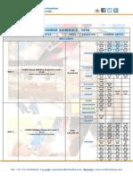 TWI-India Candidate Schedule 2014