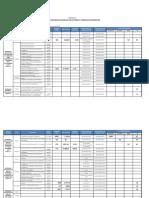 Anexos Formato 1-Plan Distribucion Local