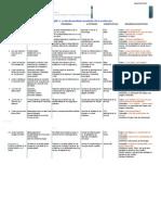 CIENCIAS I Biología Bloque 1-5.pdf