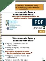 Sistemas de Abastecimiento de Agua Zonas Rurales