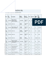 Import Data of BUCHU OIL