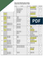Jadwal Kuliah Semester Gasal 2014 2015 2