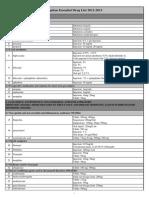 Egyptian_Essential_Medicin_List_2012-2013.pdf