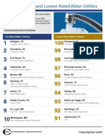 EWG's Top-Rated & Lowet-Rated Water Utilities
