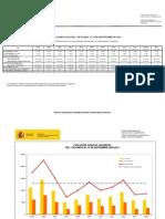 Avance Informativo a 14 de Septiembre de 2014 Tcm7-341272