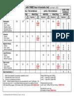 CGSB Exam Fees as of April 1 2012