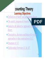 Islamic Theory Accounting