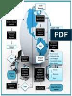 DiagramaDeFlujo