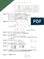 Unidad 8 - Funciones, Límites y Continuidad - Problemas resueltos