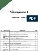 Project Appraisal 1a