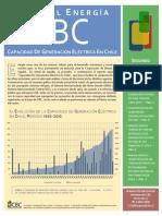 Especial Energia Capacidad de Generación en Chile