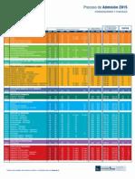 admision_UV_2015_ponderaciones_y_cupos_R02.pdf