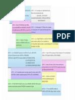 Decreto 1171-94.pdf