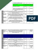Ag. Acad. 2012 tab. 30-8