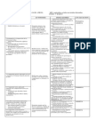 1.Planificacion de Unidad 2_lenguaje_final