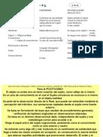 Guía Cuadro Paradigmas (1)