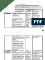 Tabela_D.2[1]