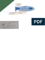 Diagrama Cisco