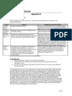 Sci275 Appendix D[1]