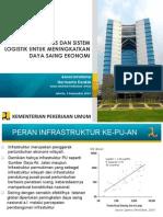 Konektivitas dan Sistem Logistik untuk Meningkatkan Daya Saing Ekonomi