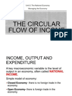 25-The Circular Flow of Income