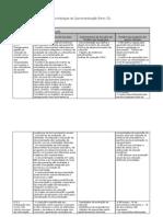 Metodologias de Operacionalização_parte II