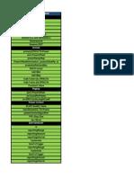 3G Parameters (1)
