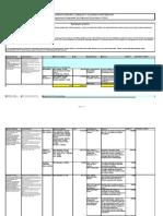 CPP Programme Investment Per SOA Outcome