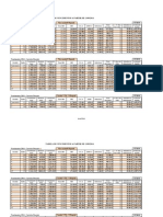 Tabela Vencimentos 2014- A Partir 13setembro
