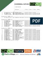 dvo_downhill_Cup_soldeu_resultados_203mm.pdf
