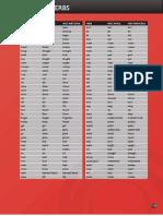 Lista de Verbos Irregulares