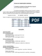 equações avaliação física