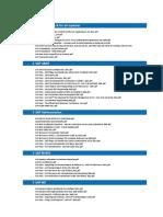 SAP Press eBooks Collection List