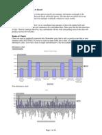 Pivot Table and Chart