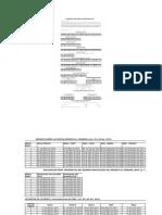 Calendario Tributario Automatizado 2014
