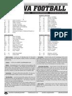 Iowa vs. Purdue game notes