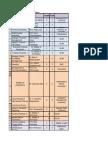 Electives List(2013 14)